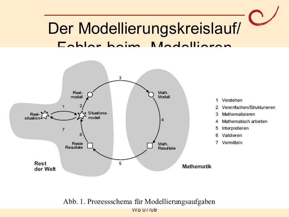 Der Modellierungskreislauf/ Fehler beim Modellieren