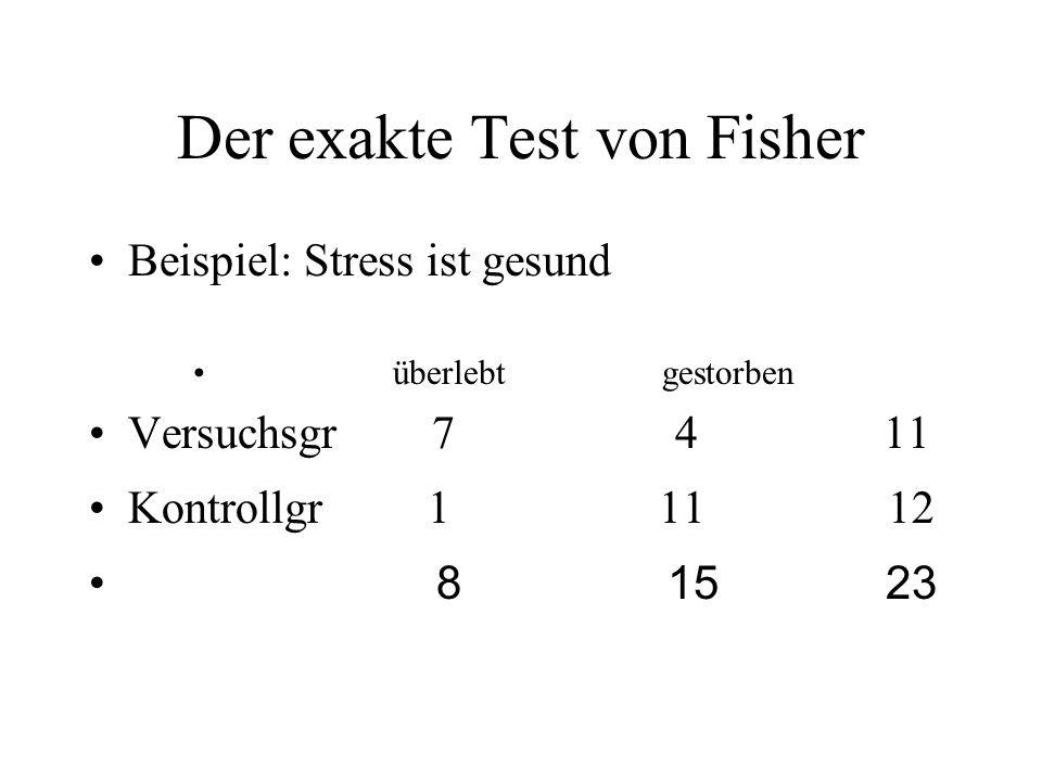 Der exakte Test von Fisher