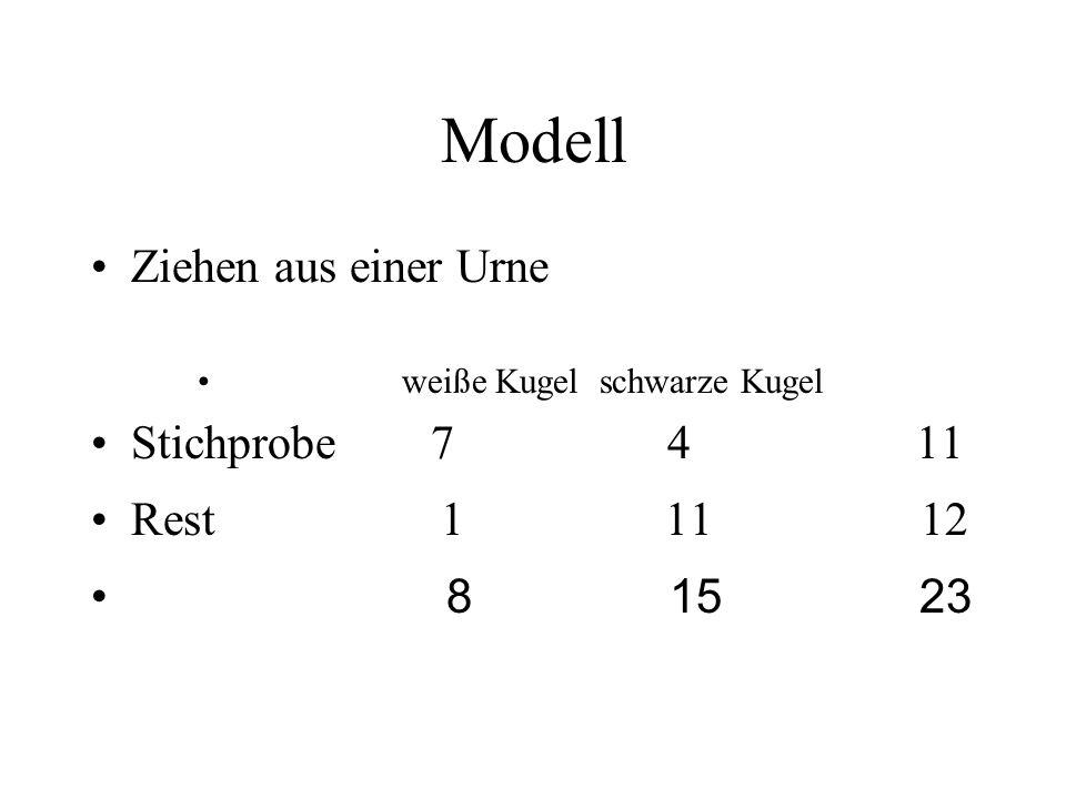 Modell Ziehen aus einer Urne Stichprobe 7 4 11 Rest 1 11 12 8 15 23