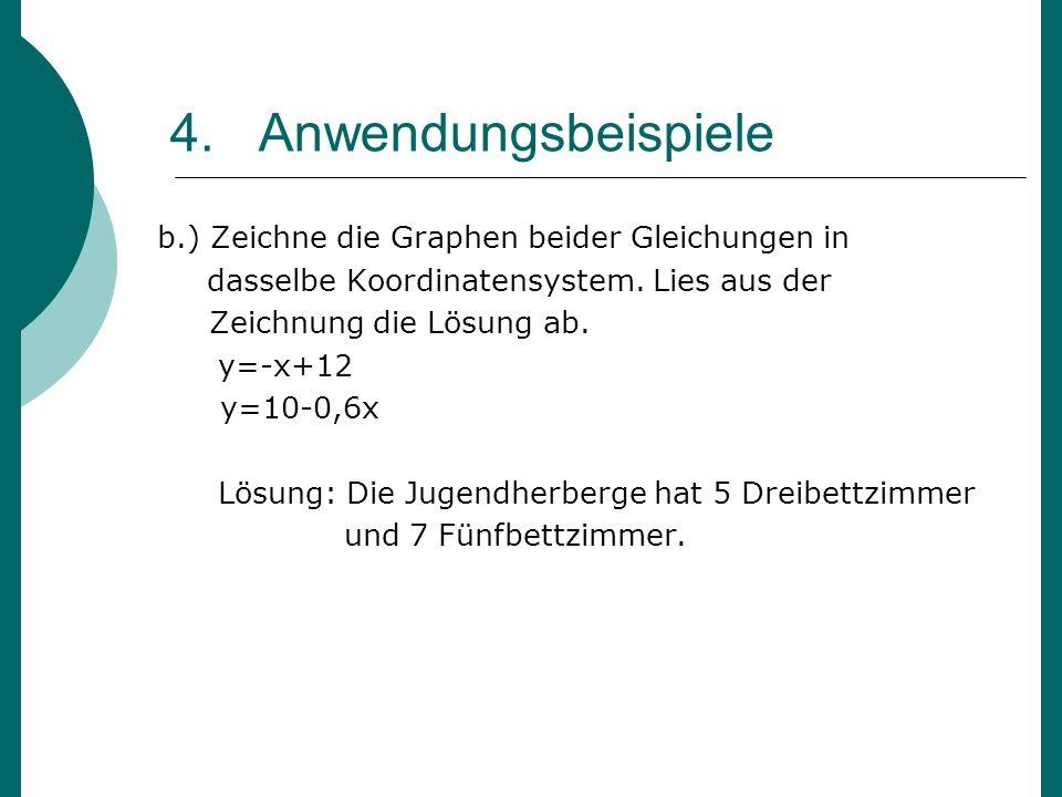 4. Anwendungsbeispiele b.) Zeichne die Graphen beider Gleichungen in