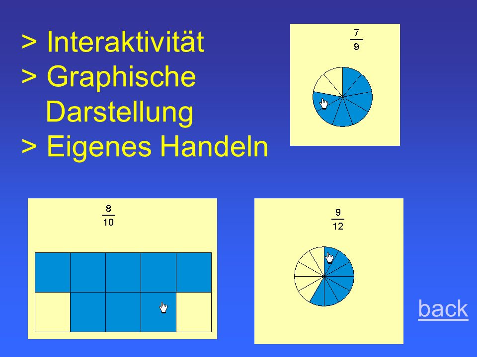 > Graphische Darstellung > Eigenes Handeln