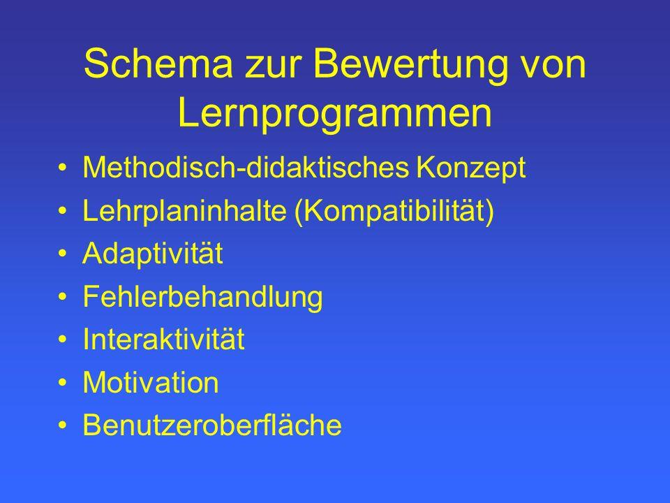 Schema zur Bewertung von Lernprogrammen