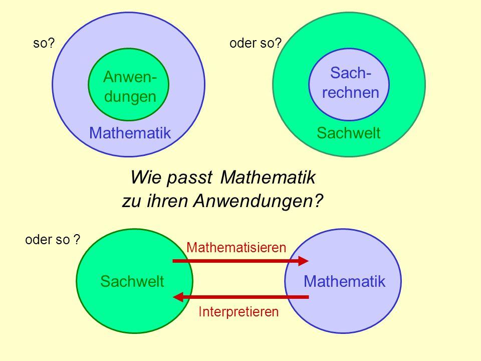 Wie passt Mathematik zu ihren Anwendungen Anwen-dungen Mathematik