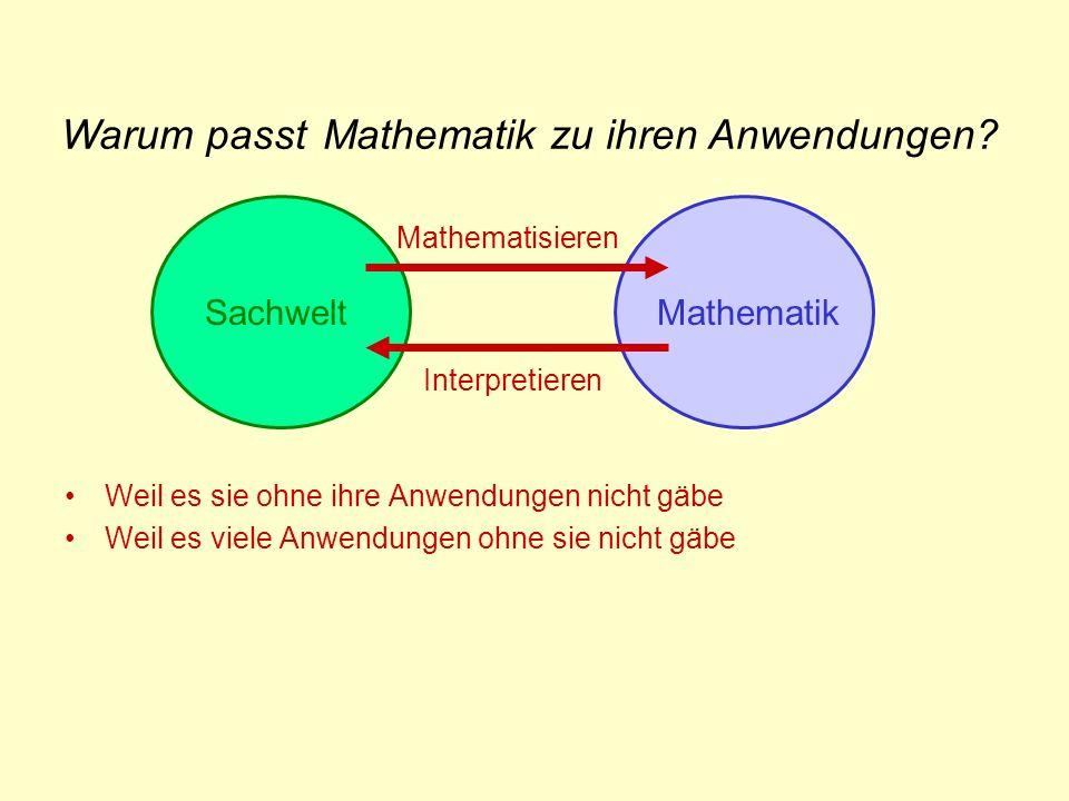 Warum passt Mathematik zu ihren Anwendungen