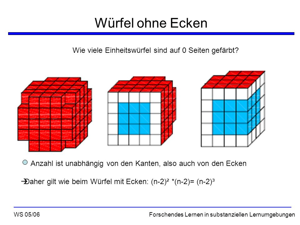 Wie viele Einheitswürfel sind auf 0 Seiten gefärbt