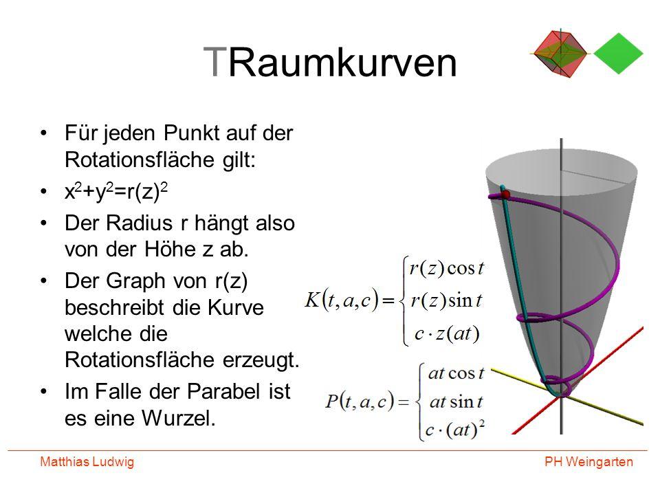 TRaumkurven Für jeden Punkt auf der Rotationsfläche gilt: x2+y2=r(z)2