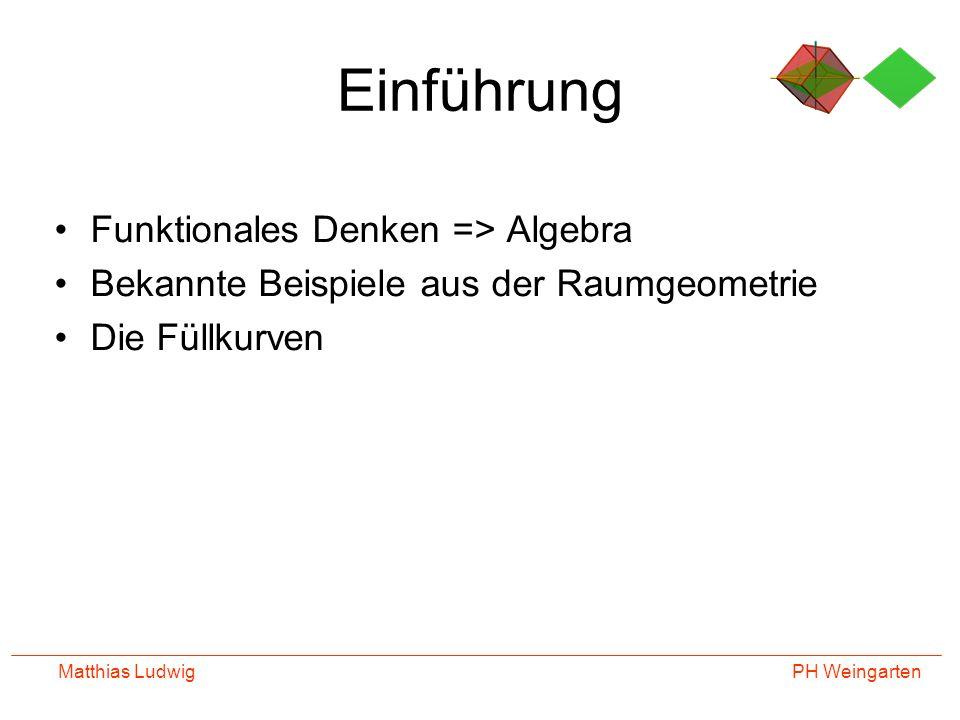 Einführung Funktionales Denken => Algebra