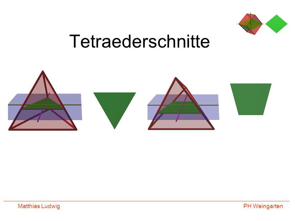 Tetraederschnitte Matthias Ludwig