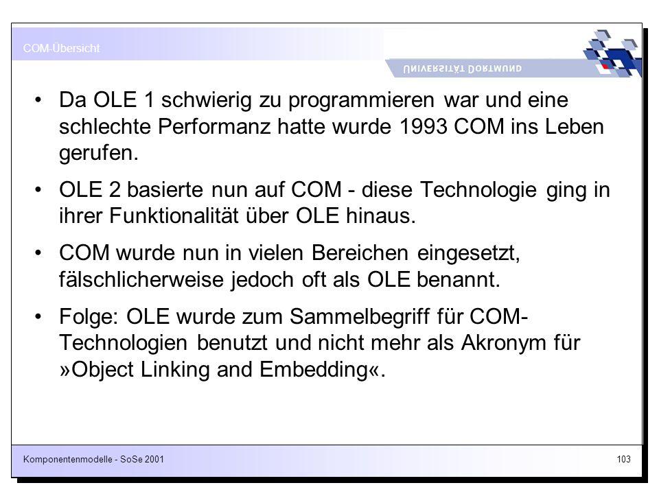 COM-Übersicht Da OLE 1 schwierig zu programmieren war und eine schlechte Performanz hatte wurde 1993 COM ins Leben gerufen.