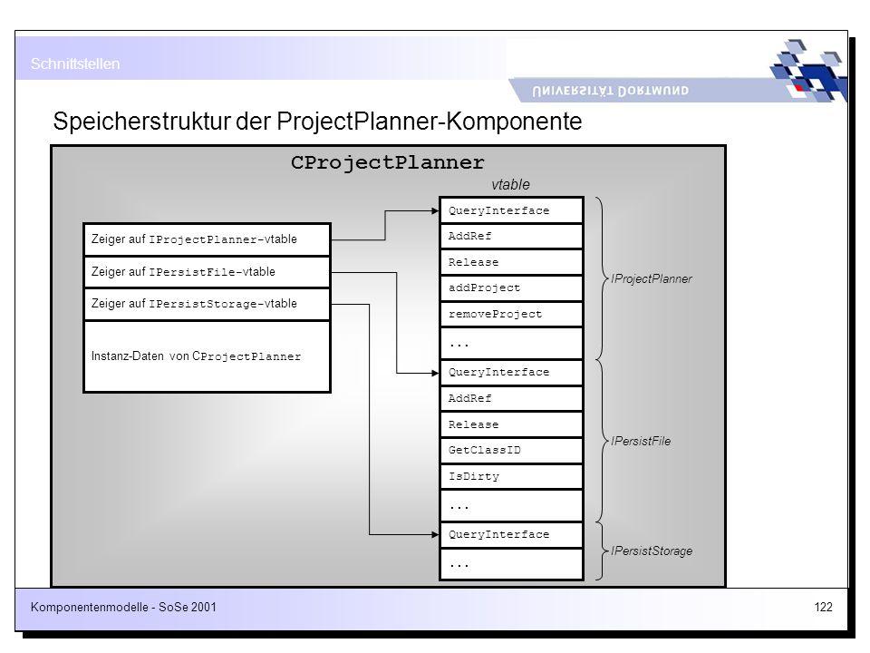 Speicherstruktur der ProjectPlanner-Komponente