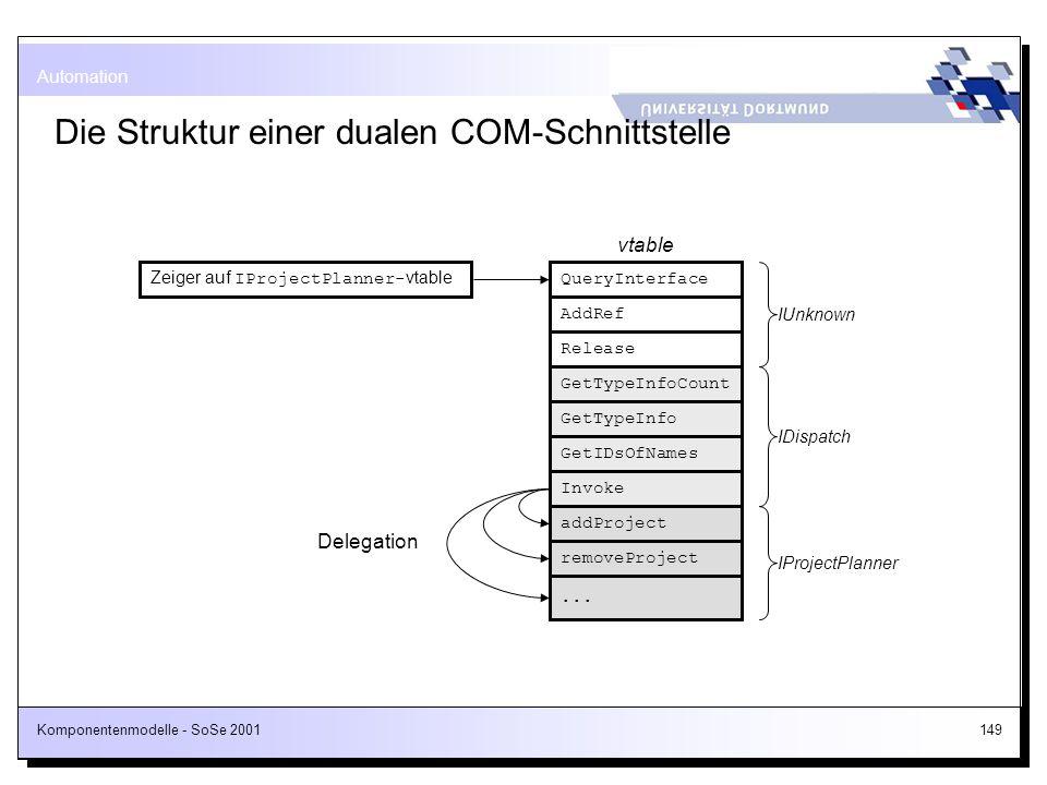 Die Struktur einer dualen COM-Schnittstelle