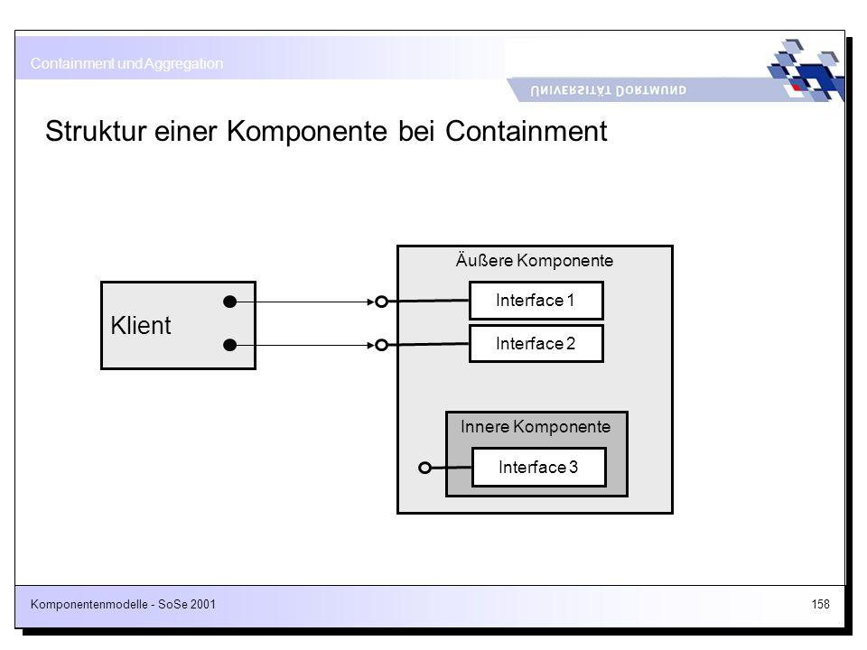 Struktur einer Komponente bei Containment