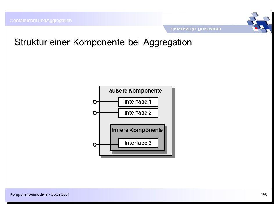 Struktur einer Komponente bei Aggregation