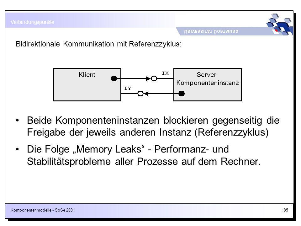 Verbindungspunkte Bidirektionale Kommunikation mit Referenzzyklus: