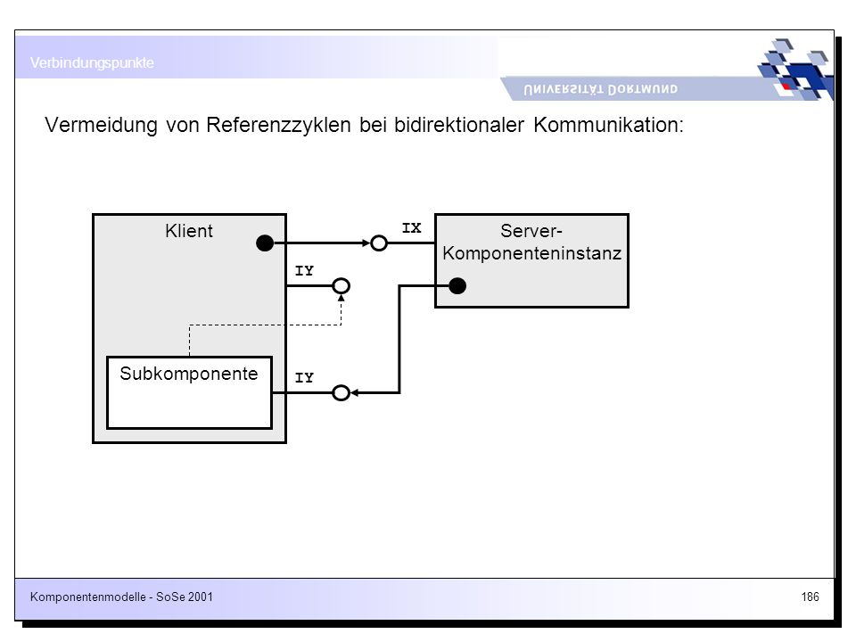 Server- Komponenteninstanz