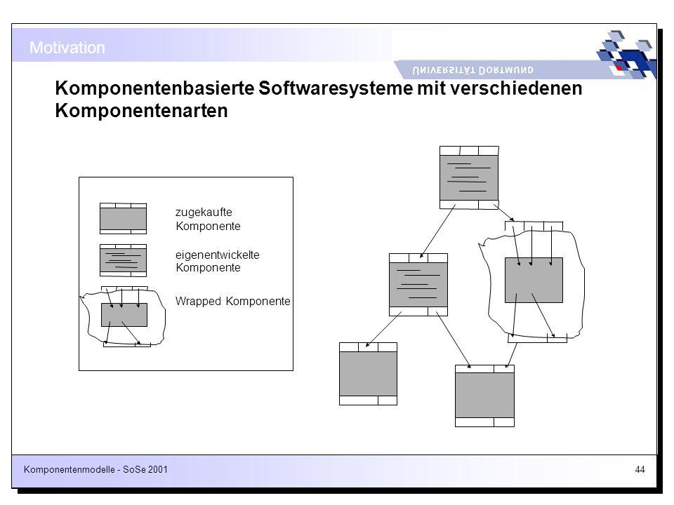 Komponentenbasierte Softwaresysteme mit verschiedenen Komponentenarten