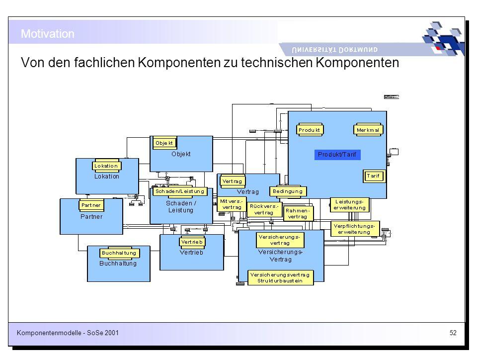 Von den fachlichen Komponenten zu technischen Komponenten