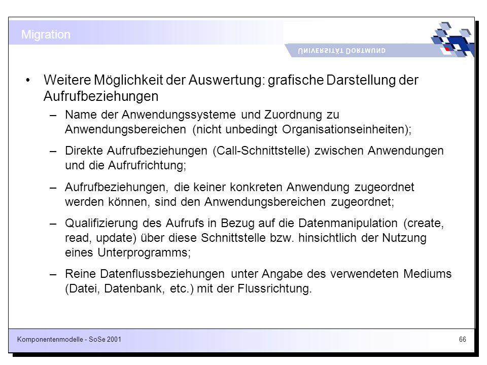 Migration Weitere Möglichkeit der Auswertung: grafische Darstellung der Aufrufbeziehungen.