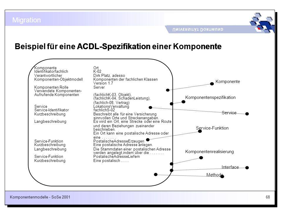 Beispiel für eine ACDL-Spezifikation einer Komponente