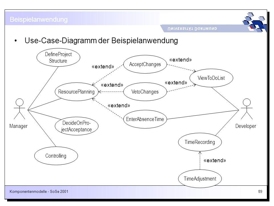 Use-Case-Diagramm der Beispielanwendung