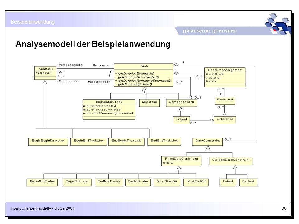Analysemodell der Beispielanwendung
