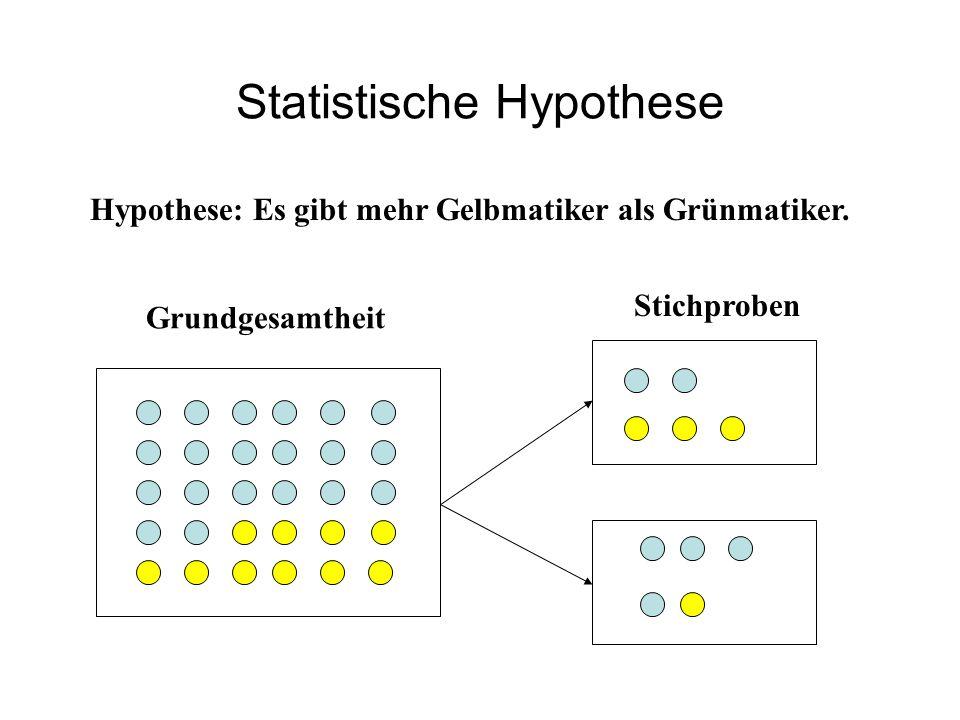 Statistische Hypothese