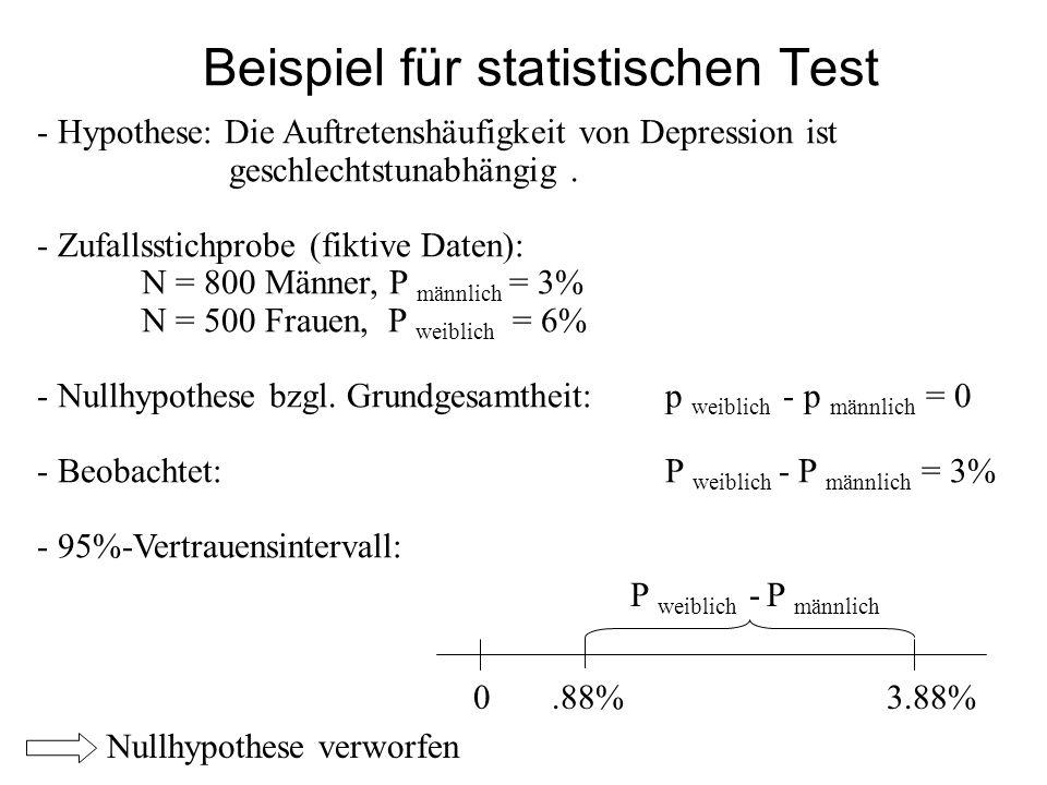 Beispiel für statistischen Test