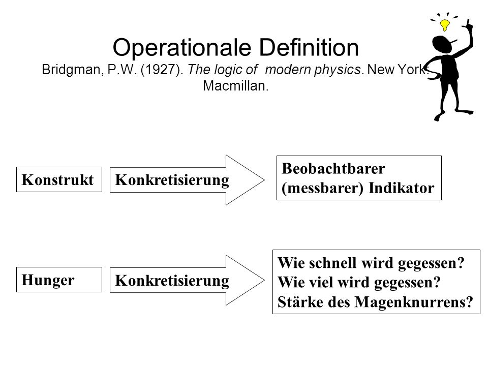 Operationale Definition Bridgman, P. W. (1927)