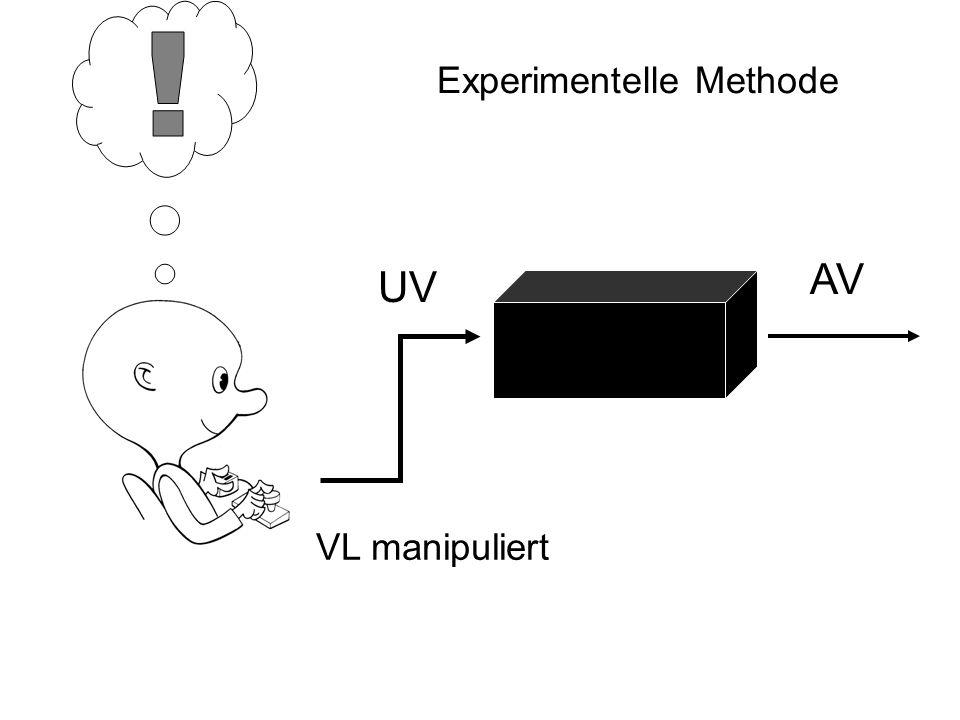 ! Experimentelle Methode AV UV VL manipuliert