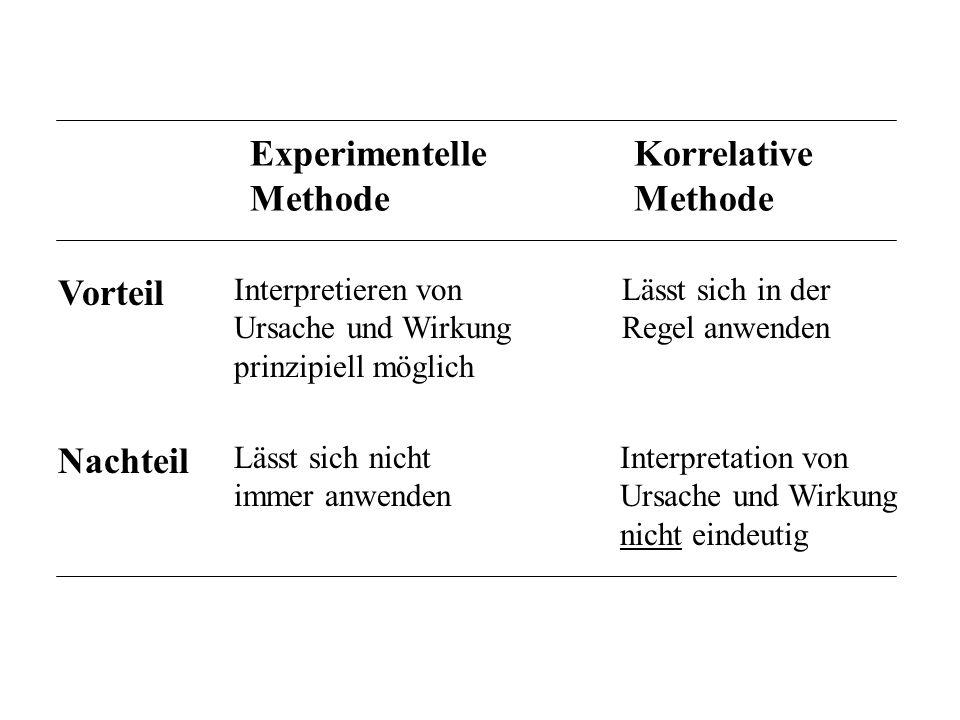 Experimentelle Methode Korrelative Methode Vorteil Nachteil