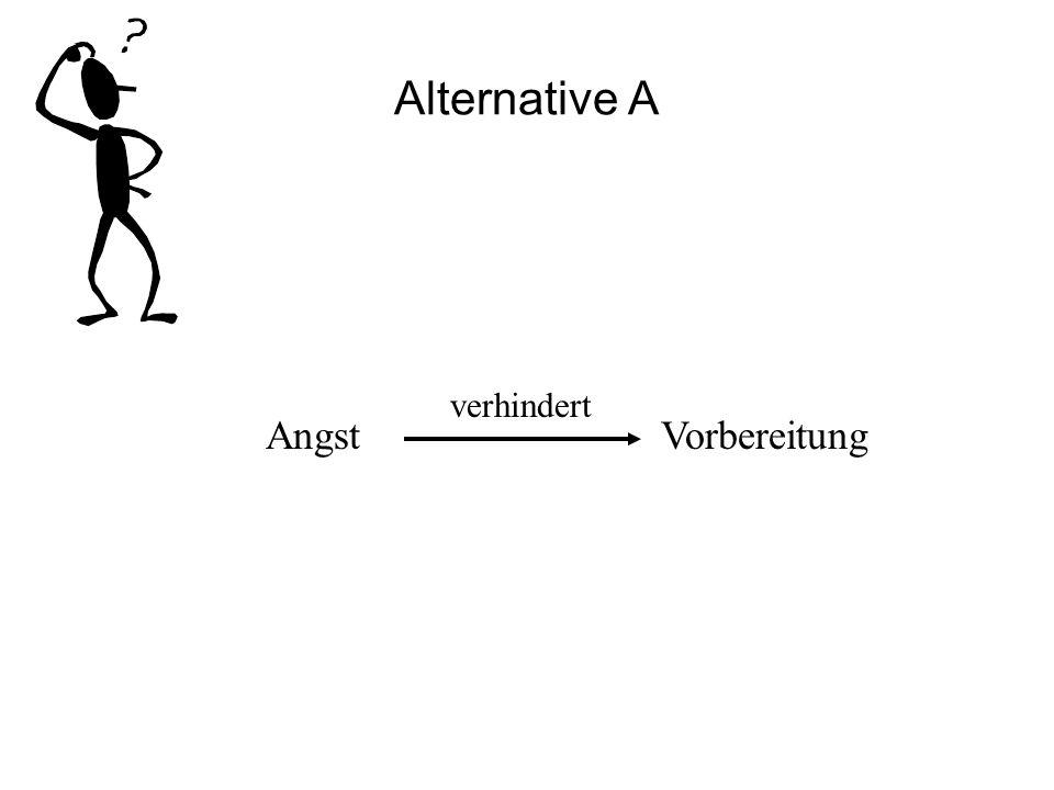 Alternative A verhindert Angst Vorbereitung