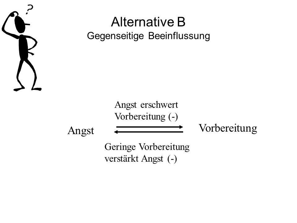 Alternative B Gegenseitige Beeinflussung
