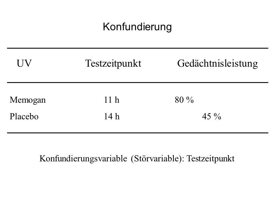 Konfundierung UV Testzeitpunkt Gedächtnisleistung Memogan 11 h 80 %