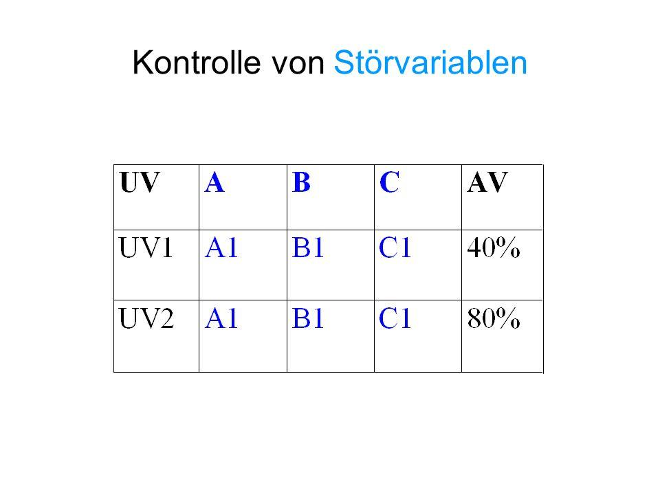 Wunderbar Kontrollen Und Variablen Arbeitsblatt Antworten Galerie ...