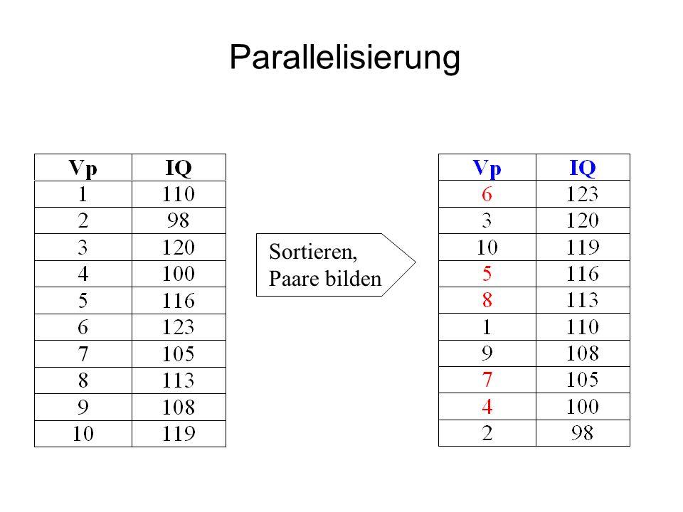 Parallelisierung Sortieren, Paare bilden
