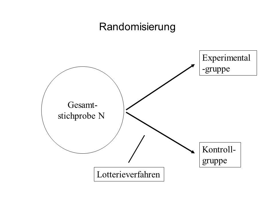 Randomisierung Experimental-gruppe Gesamt- stichprobe N