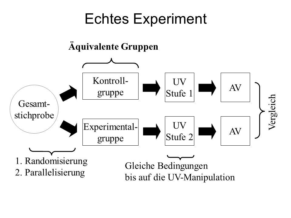 Echtes Experiment Äquivalente Gruppen Kontroll- UV AV gruppe Stufe 1