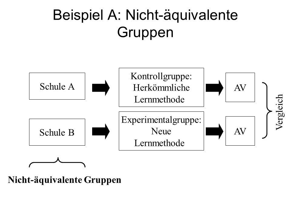 Beispiel A: Nicht-äquivalente Gruppen