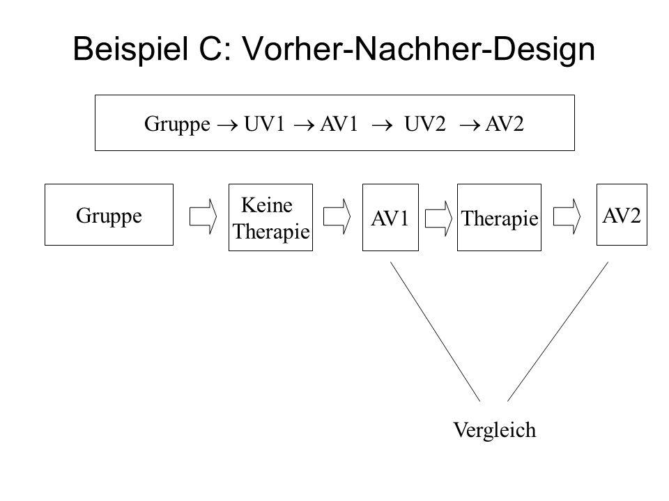 Beispiel C: Vorher-Nachher-Design