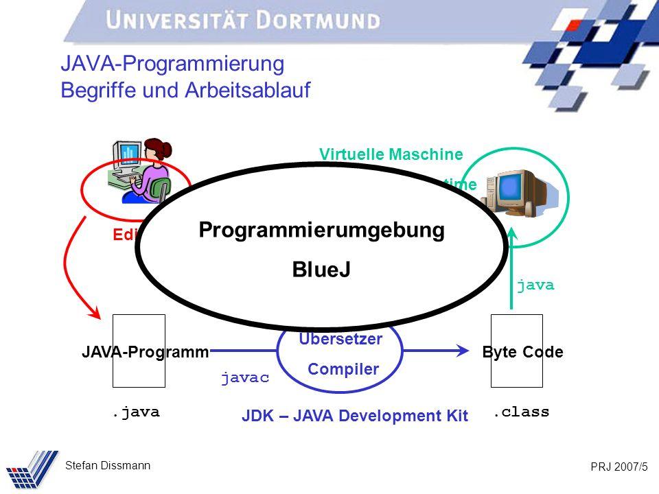 JAVA-Programmierung Begriffe und Arbeitsablauf