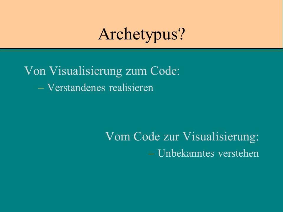Archetypus Von Visualisierung zum Code: Vom Code zur Visualisierung: