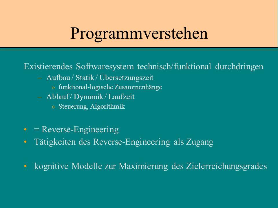 Programmverstehen Existierendes Softwaresystem technisch/funktional durchdringen. Aufbau / Statik / Übersetzungszeit.