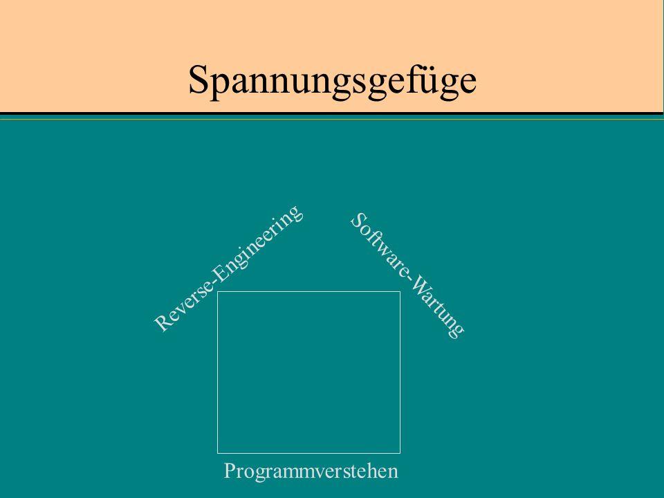 Spannungsgefüge Reverse-Engineering Software-Wartung Programmverstehen