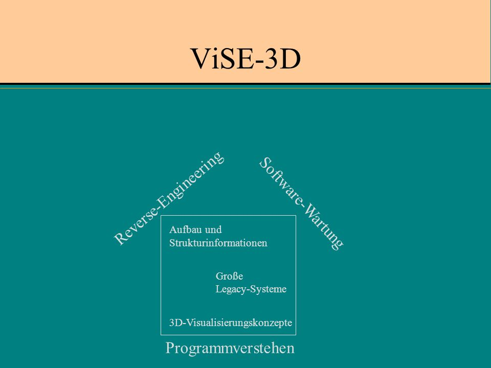 ViSE-3D Reverse-Engineering Software-Wartung Programmverstehen