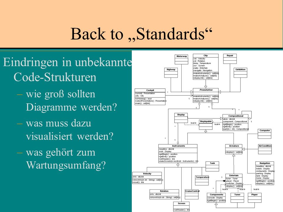 "Back to ""Standards Eindringen in unbekannte Code-Strukturen"