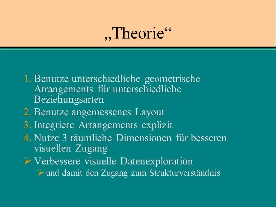 """""""Theorie Benutze unterschiedliche geometrische Arrangements für unterschiedliche Beziehungsarten. Benutze angemessenes Layout."""
