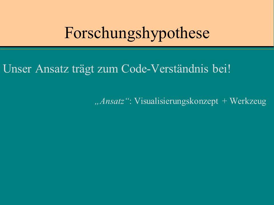 Forschungshypothese Unser Ansatz trägt zum Code-Verständnis bei!