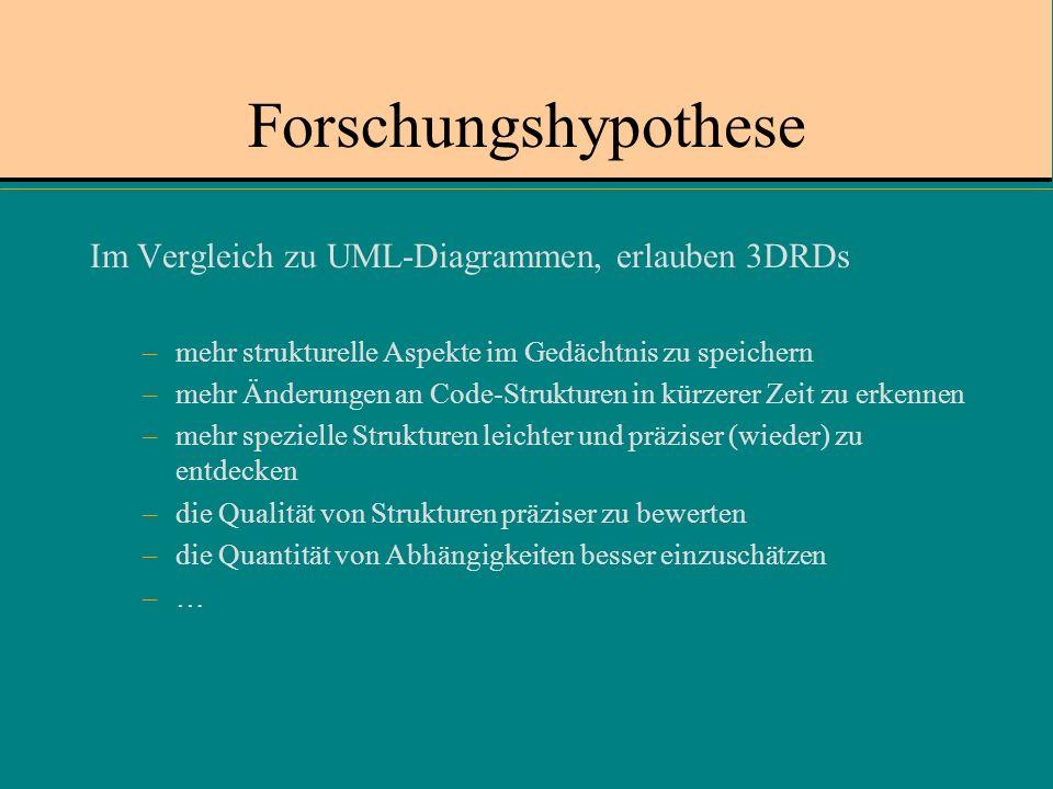 Forschungshypothese Im Vergleich zu UML-Diagrammen, erlauben 3DRDs