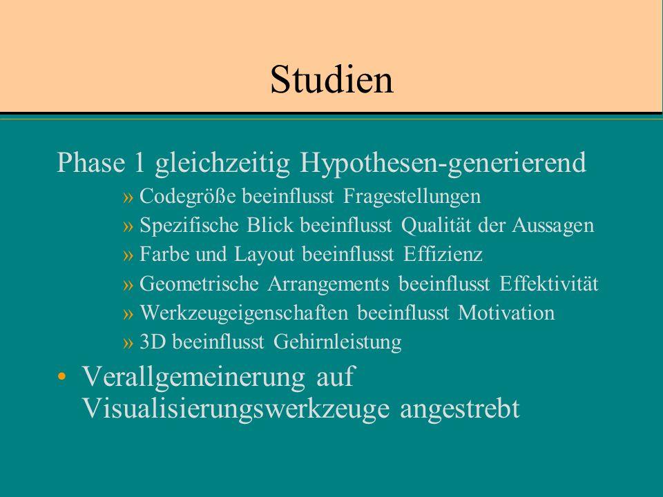 Studien Phase 1 gleichzeitig Hypothesen-generierend