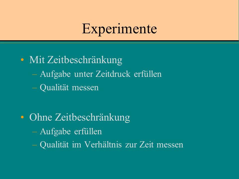 Experimente Mit Zeitbeschränkung Ohne Zeitbeschränkung